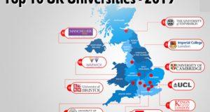 """""""top universities in the uk"""""""