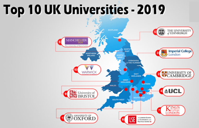 Top 10 Universities in UK in 2019