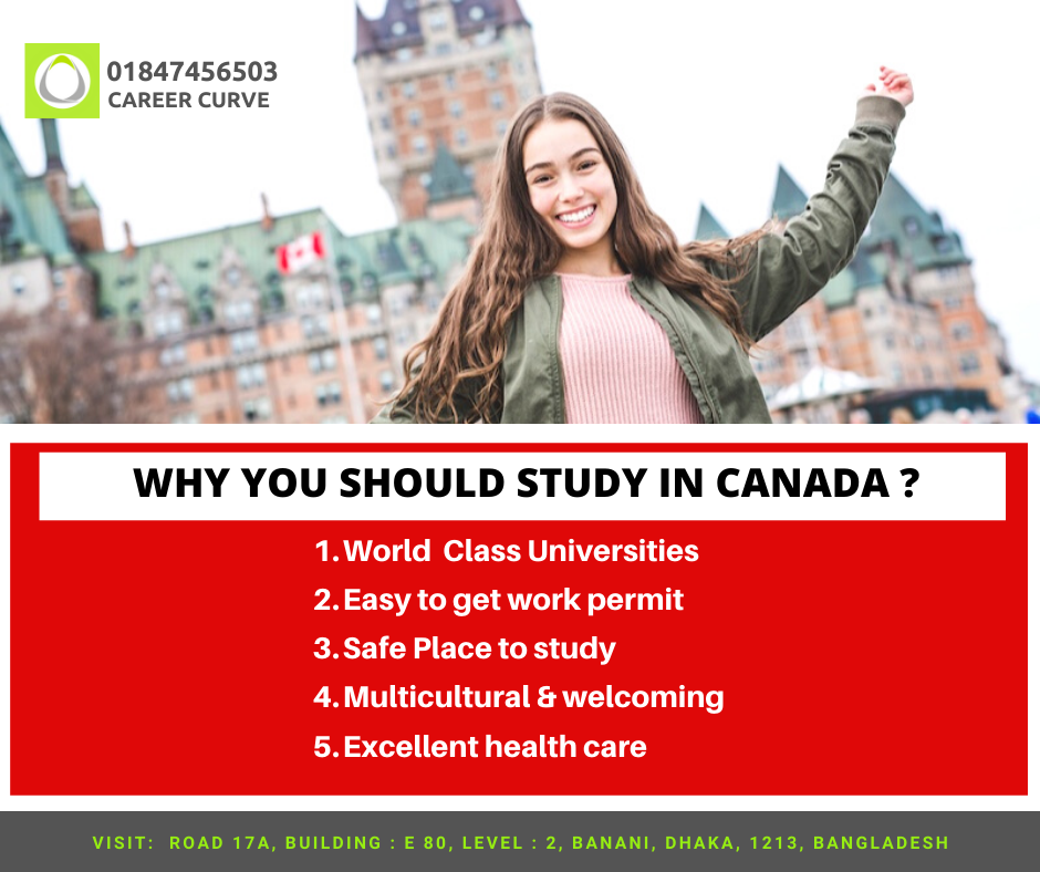 Study Diploma, Bachelor & Masters in Canada with/without IELTS | Career Curve